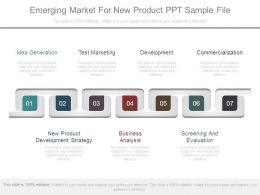 Emerging Market For New Product Ppt Sample File