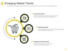 Emerging Market Trends Retail Positioning STP Approach Ppt Powerpoint Presentation Show Guide