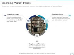 Emerging Market Trends Store Positioning In Retail Management Ppt Microsoft