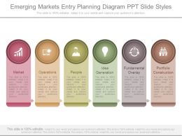 Emerging Markets Entry Planning Diagram Ppt Slide Styles