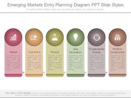emerging_markets_entry_planning_diagram_ppt_slide_styles_Slide01