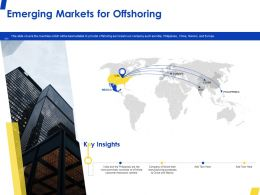 Emerging Markets For Offshoring Customer Ppt Powerpoint Presentation Ideas Designs