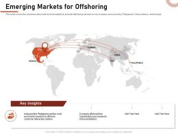 Emerging Markets For Offshoring Interaction Centers Ppt Powerpoint Topics
