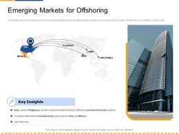 Emerging Markets For Offshoring To China Ppt Powerpoint Presentation Ideas Example