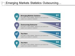 Emerging Markets Statistics Outsourcing Outsource Recruiting Strategy Template Cpb