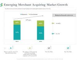 Emerging Merchant Acquiring Market Growth Border Ppt Powerpoint Presentation Gallery Clipart