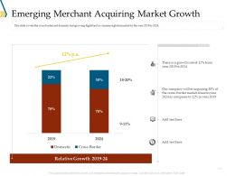 Emerging Merchant Acquiring Market Growth Ppt Example File