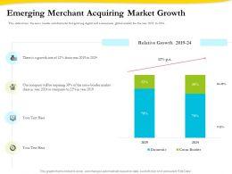 Emerging Merchant Acquiring Market Growth Ppt Powerpoint Gallery