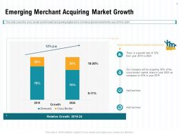 Emerging Merchant Acquiring Market Growth Rate Ppt Powerpoint Presentation Infographics Deck
