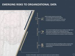 Emerging Risks To Organizational Data Ppt Powerpoint Presentation Layouts