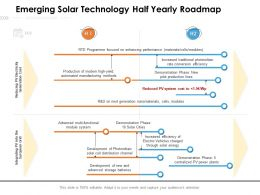 Emerging Solar Technology Half Yearly Roadmap