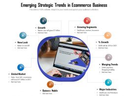 Emerging Strategic Trends In Ecommerce Business