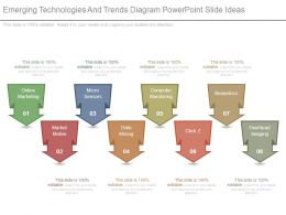 Emerging Technologies And Trends Diagram Powerpoint Slide Ideas
