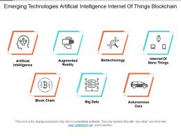 Emerging Technologies Artificial Intelligence Internet Of Things Block Chain