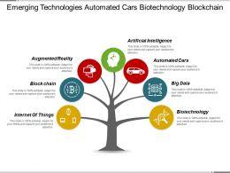 emerging_technologies_automated_cars_biotechnology_blockchain_Slide01