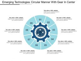 Emerging Technologies Circular Manner With Gear In Center