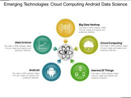 Emerging Technologies Cloud Computing Android Data Science