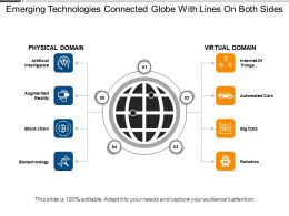 Emerging Technologies Connected Globe With Lines On Both Sides