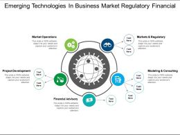 Emerging Technologies In Business Market Regulatory Financial