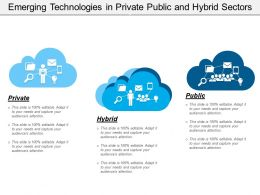 Emerging Technologies In Private Public And Hybrid Sectors