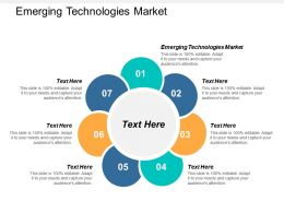 Emerging Technologies Market Ppt Powerpoint Presentation Icon Summary Cpb