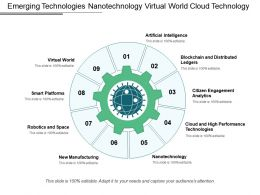 Emerging Technologies Nanotechnology Virtual World Cloud Technology
