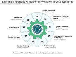 emerging_technologies_nanotechnology_virtual_world_cloud_technology_Slide01