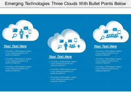 Emerging Technologies Three Clouds With Bullet Points Below