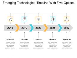 Emerging Technologies Timeline With Five Options