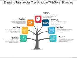 Emerging Technologies Tree Structure With Seven Branches