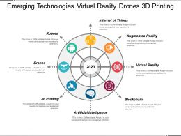 Emerging Technologies Virtual Reality Drones 3d Printing