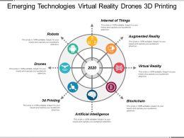 emerging_technologies_virtual_reality_drones_3d_printing_Slide01