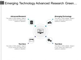 Emerging Technology Advanced Research Green Environment Culture Creative Industry