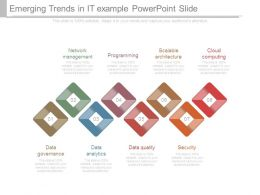 Emerging Trends In It Example Powerpoint Slide
