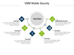 EMM Mobile Security Ppt Powerpoint Presentation Visual Aids Icon Cpb