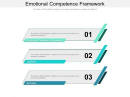 Emotional Competence Framework Ppt Powerpoint Presentation Styles Graphic Tips Cpb
