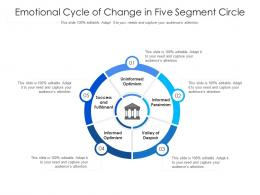 Emotional Cycle Of Change In Five Segment Circle
