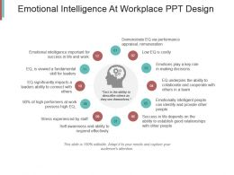 Emotional Intelligence At Workplace Ppt Design