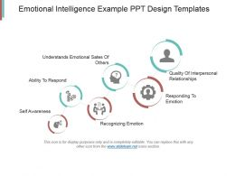 Emotional Intelligence Example Ppt Design Templates