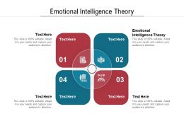 Emotional Intelligence Theory Ppt Powerpoint Presentation Visual Aids Inspiration Cpb