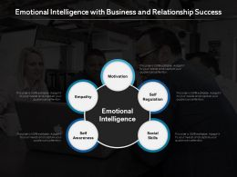 Emotional Intelligence With Business And Relationship Success