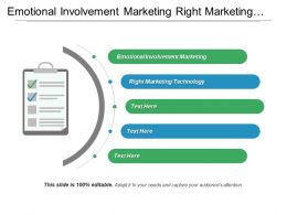 Emotional Involvement Marketing Right Marketing Technology Cpb