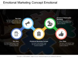 Emotional Marketing Concept Emotional Relationship Marketing Four Steps Cpb