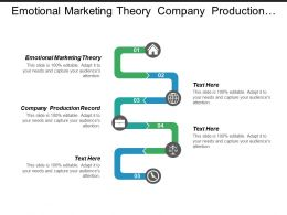 Emotional Marketing Theory Company Production Record Career Coaching Cpb