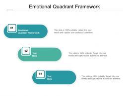 Emotional Quadrant Framework Ppt Powerpoint Presentation Ideas Slides Cpb