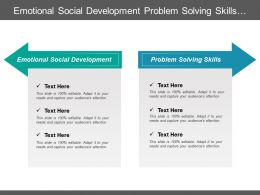 Emotional Social Development Problem Solving Skills Perceptual Development