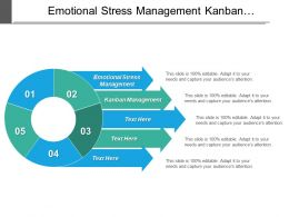Emotional Stress Management Kanban Management Segmentation Processes Agile Management Cpb