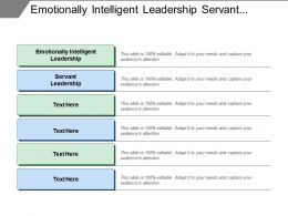 Emotionally Intelligent Leadership Servant Leadership Practices Inventory