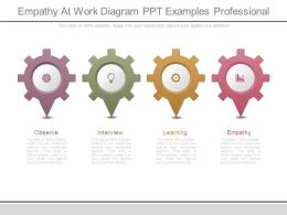Empathy At Work Diagram Ppt Examples Professional