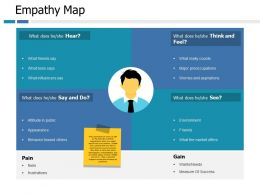 Empathy Map Gain Pain Ppt Portfolio Slide Portrait